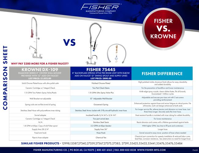 Fisher vs. Krowne